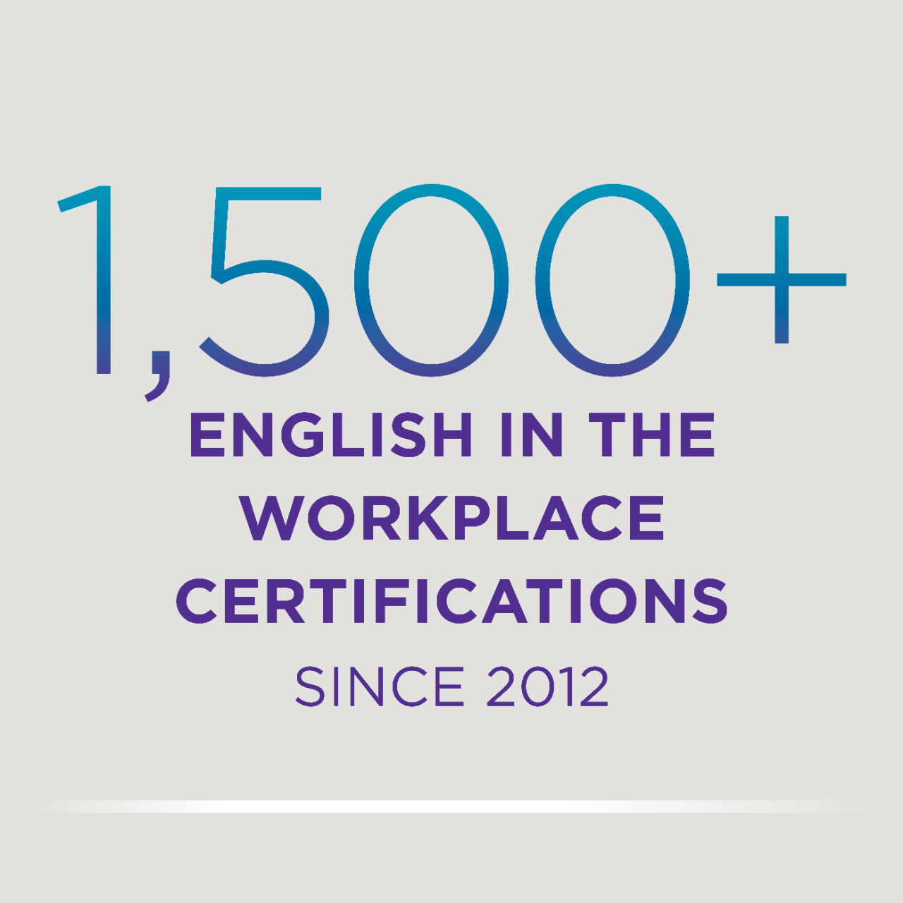 1,500+ English in the Workplace certifications since 2012