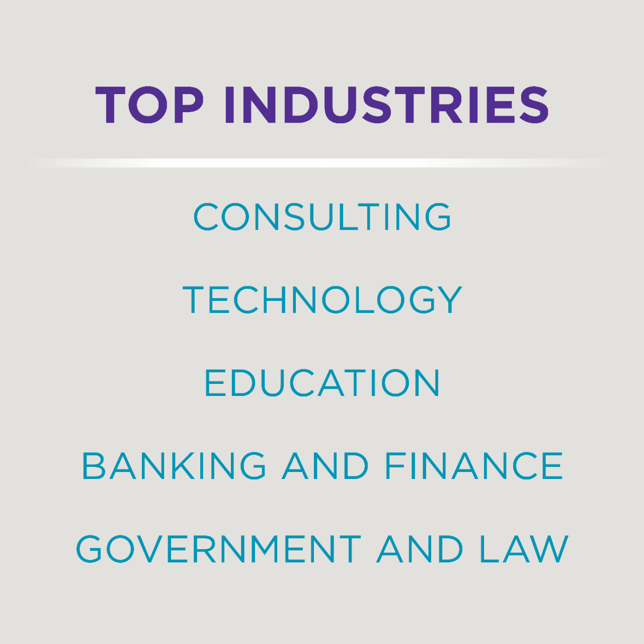 Top industries: consulting, technology, education, banking and finance, government and law.