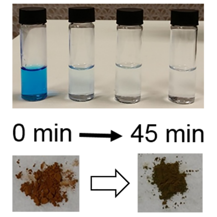 Researchers develop super-absorbent, reusable powder that can remove oil from water | Figure from a chemistry experiment in the Trabsoli lab.
